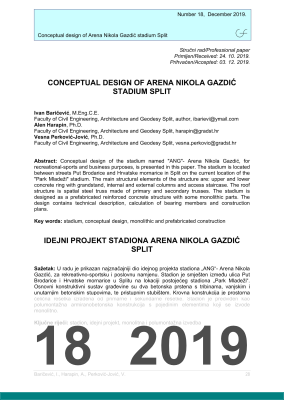 Cover of CONCEPTUAL DESIGN OF ARENA NIKOLA GAZDIĆ STADIUM SPLIT